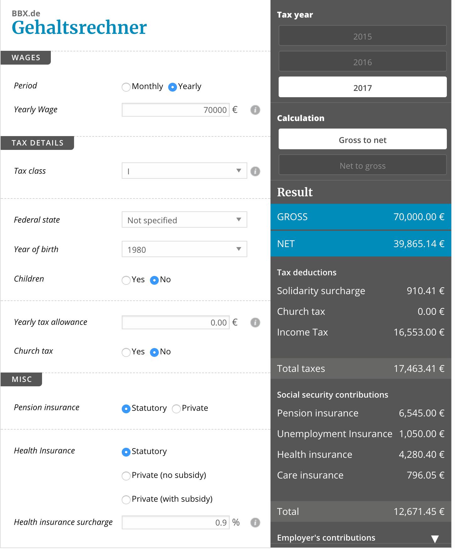 Saleslabel.com_Налоги в Германии