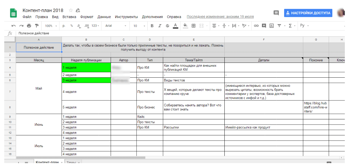контент план для блога